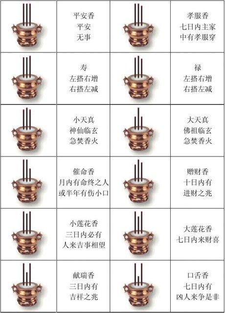 观音菩萨72香谱图解高清大图