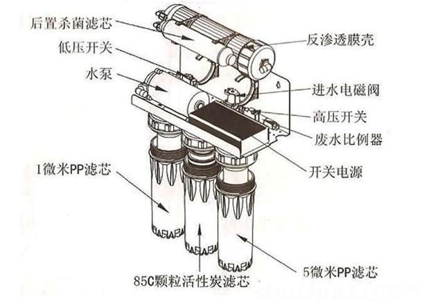 软化水罐工作原理  软化水设备原理